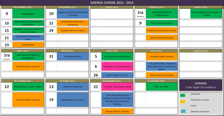 AgendaJuvenil_Cronograma